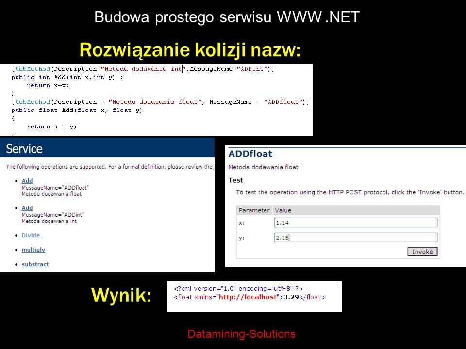 Datamining-Solutions Budowa prostego serwisu WWW.NET Rozwiązanie kolizji nazw: Wynik:
