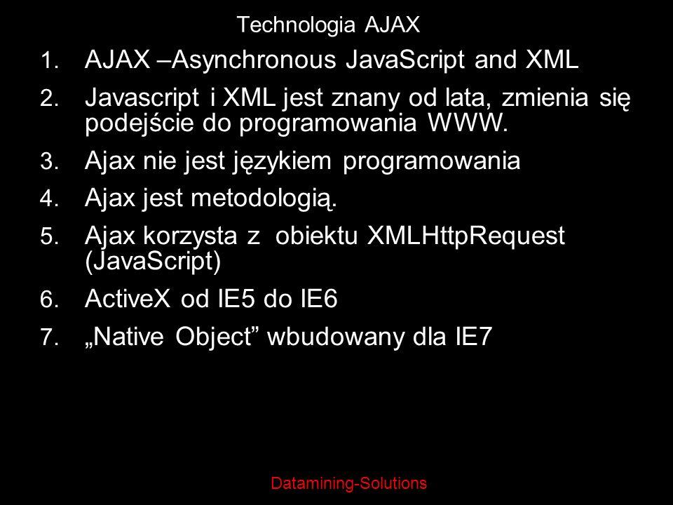 Datamining-Solutions Technologia AJAX 1. AJAX –Asynchronous JavaScript and XML 2. Javascript i XML jest znany od lata, zmienia się podejście do progra
