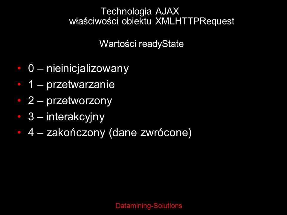 Datamining-Solutions Technologia AJAX właściwości obiektu XMLHTTPRequest 0 – nieinicjalizowany 1 – przetwarzanie 2 – przetworzony 3 – interakcyjny 4 –