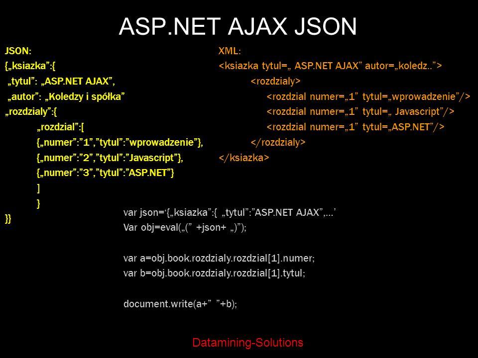 Datamining-Solutions ASP.NET AJAX JSON JSON: {ksiazka:{ tytul: ASP.NET AJAX, autor: Koledzy i spółka rozdzialy:{ rozdzial:[ {numer:1,tytul:wprowadzeni