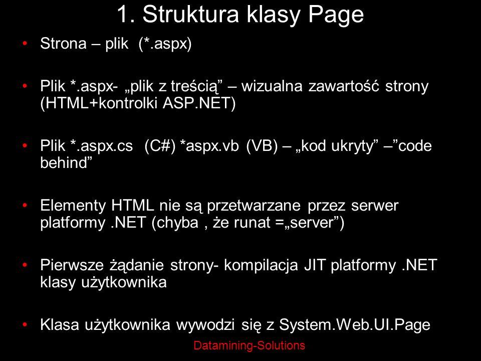Datamining-Solutions 1. Struktura klasy Page Strona – plik (*.aspx) Plik *.aspx- plik z treścią – wizualna zawartość strony (HTML+kontrolki ASP.NET) P