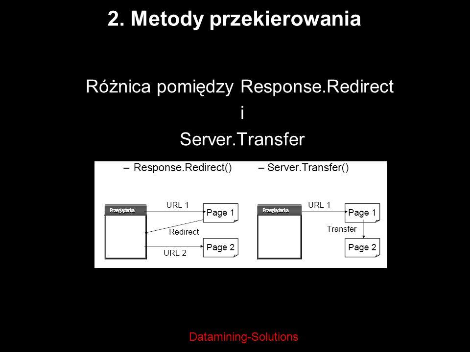 Datamining-Solutions Różnica pomiędzy Response.Redirect i Server.Transfer 2. Metody przekierowania