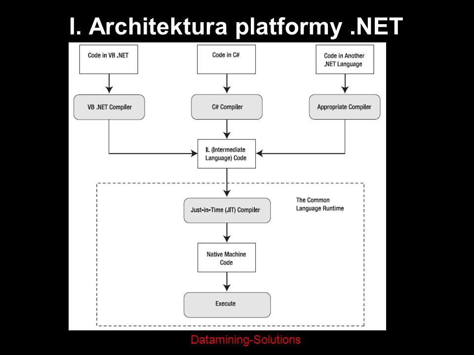 Datamining-Solutions I.