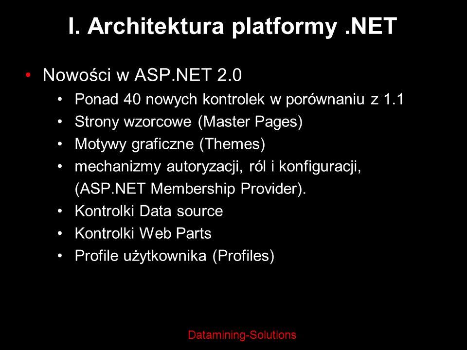 Datamining-Solutions I. Architektura platformy.NET Nowości w ASP.NET 2.0 Ponad 40 nowych kontrolek w porównaniu z 1.1 Strony wzorcowe (Master Pages) M