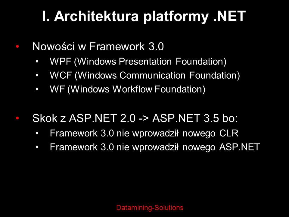 Datamining-Solutions IV Walidacja danych – ValidationSummary Podsumowuje wszystkie błędy w jednej kontrolce i wyświetla komunikaty o błędach HeaderText- Nagłówek w kontrolce podsumowującej ShowSummary=true, pokazuje informacje o błędach w HTMLu ShowMessageBox=true, pokazuje informacje o błędach w oknie informacyjnym Javascript DisplayMode=0 –BulletList DisplayMode=1 –List DisplayMode=2 –SingleParagraph