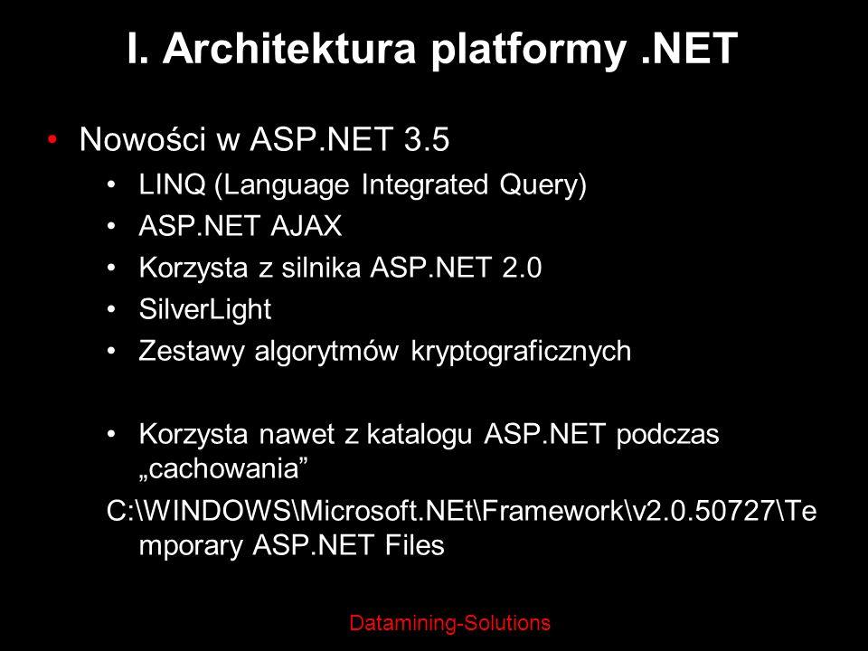 Datamining-Solutions I. Architektura platformy.NET Nowości w ASP.NET 3.5 LINQ (Language Integrated Query) ASP.NET AJAX Korzysta z silnika ASP.NET 2.0