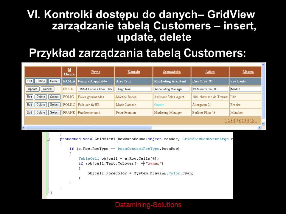 Datamining-Solutions VI. Kontrolki dostępu do danych– GridView zarządzanie tabelą Customers – insert, update, delete Przykład zarządzania tabelą Custo