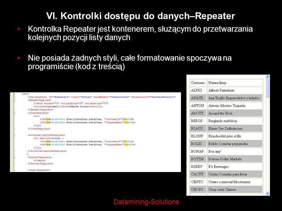 Datamining-Solutions VI. Kontrolki dostępu do danych–Repeater Kontrolka Repeater jest kontenerem, służącym do przetwarzania kolejnych pozycji listy da