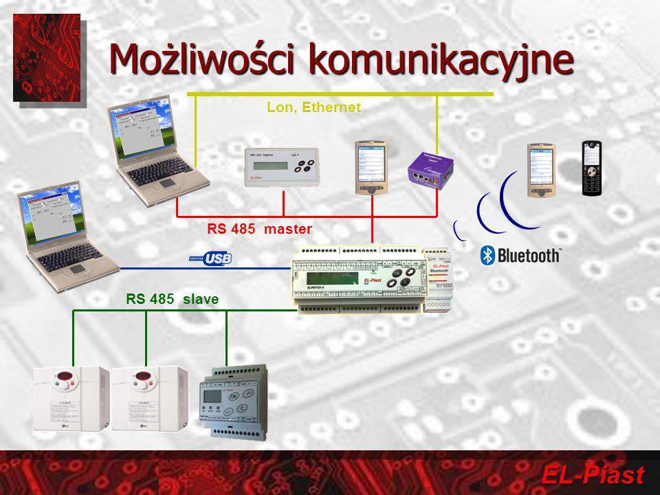 EL-Piast Możliwości komunikacyjne RS 485 slave RS 485 master Lon, Ethernet