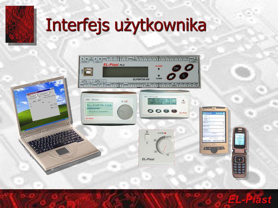 EL-Piast Interfejs użytkownika