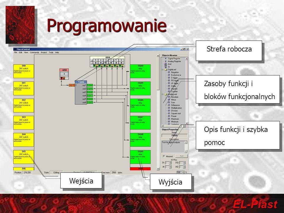 EL-Piast Programowanie Wejścia Strefa robocza Wyjścia Zasoby funkcji i bloków funkcjonalnych Opis funkcji i szybka pomoc