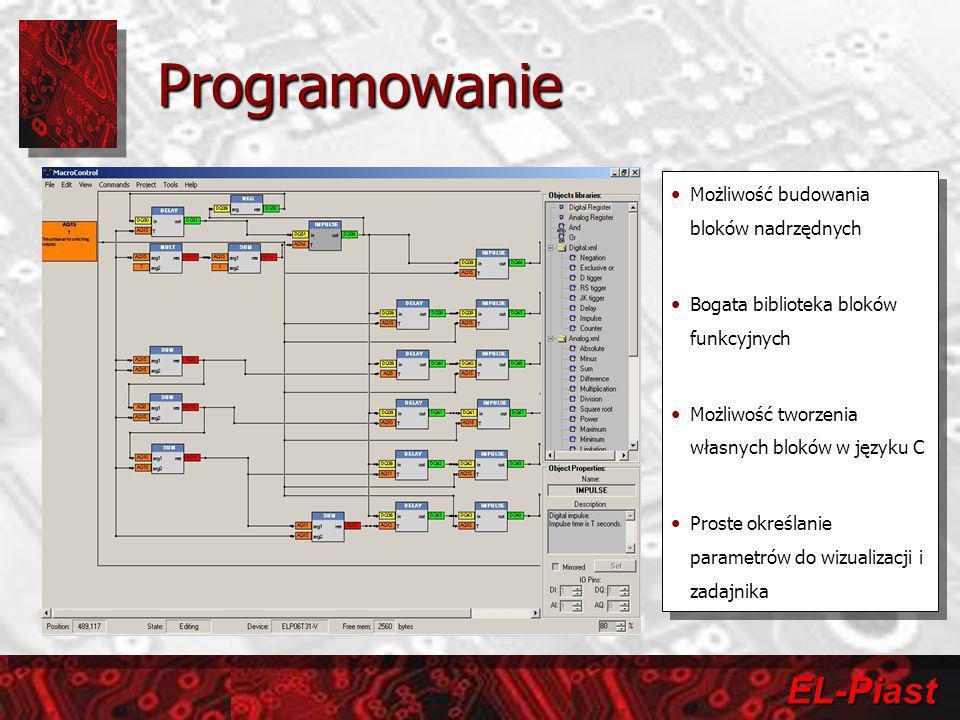 EL-Piast Programowanie Możliwość budowania bloków nadrzędnych Bogata biblioteka bloków funkcyjnych Możliwość tworzenia własnych bloków w języku C Pros
