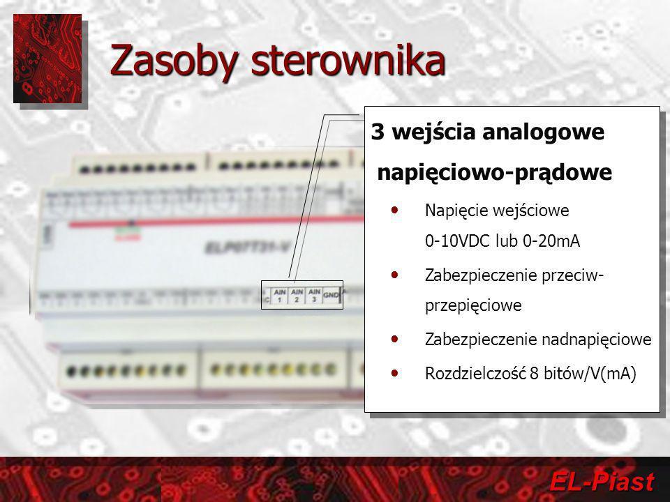 EL-Piast 3 wejścia analogowe napięciowo-prądowe Napięcie wejściowe 0-10VDC lub 0-20mA Zabezpieczenie przeciw- przepięciowe Zabezpieczenie nadnapięciow