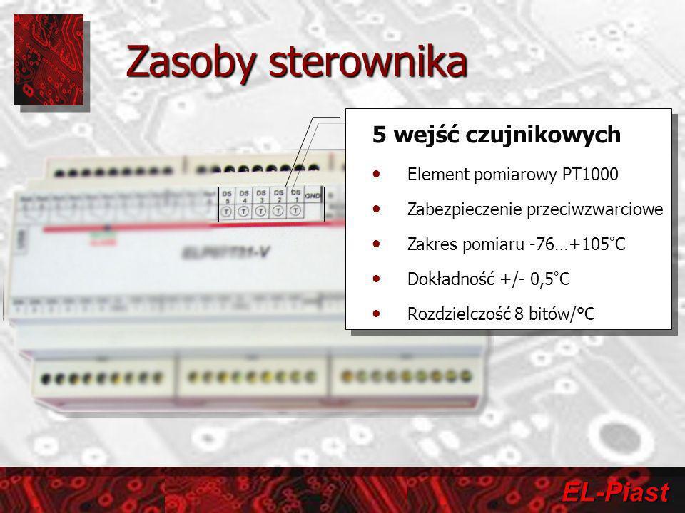 EL-Piast 5 wejść czujnikowych Element pomiarowy PT1000 Zabezpieczenie przeciwzwarciowe Zakres pomiaru -76…+105 ° C Dokładność +/- 0,5 ° C Rozdzielczoś