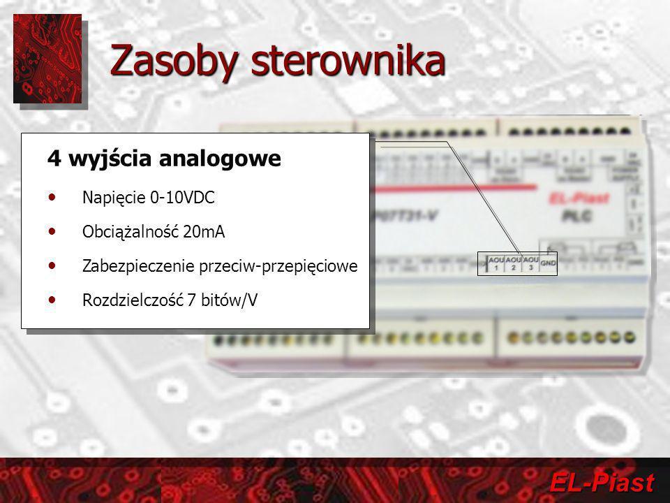 EL-Piast 4 wyjścia analogowe Napięcie 0-10VDC Obciążalność 20mA Zabezpieczenie przeciw-przepięciowe Rozdzielczość 7 bitów/V 4 wyjścia analogowe Napięc