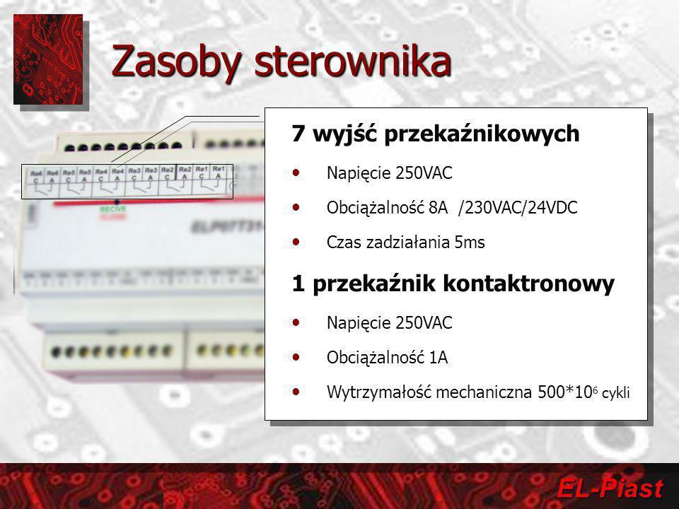 EL-Piast 7 wyjść przekaźnikowych Napięcie 250VAC Obciążalność 8A /230VAC/24VDC Czas zadziałania 5ms 1 przekaźnik kontaktronowy Napięcie 250VAC Obciąża