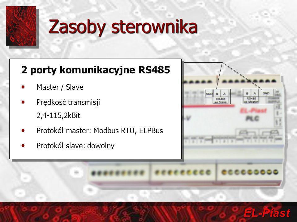 EL-Piast 2 porty komunikacyjne RS485 Master / Slave Prędkość transmisji 2,4-115,2kBit Protokół master: Modbus RTU, ELPBus Protokół slave: dowolny 2 po