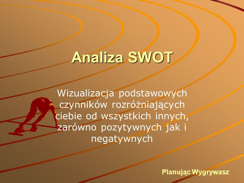 Analiza SWOT Planując Wygrywasz Wizualizacja podstawowych czynników rozróżniających ciebie od wszystkich innych, zarówno pozytywnych jak i negatywnych