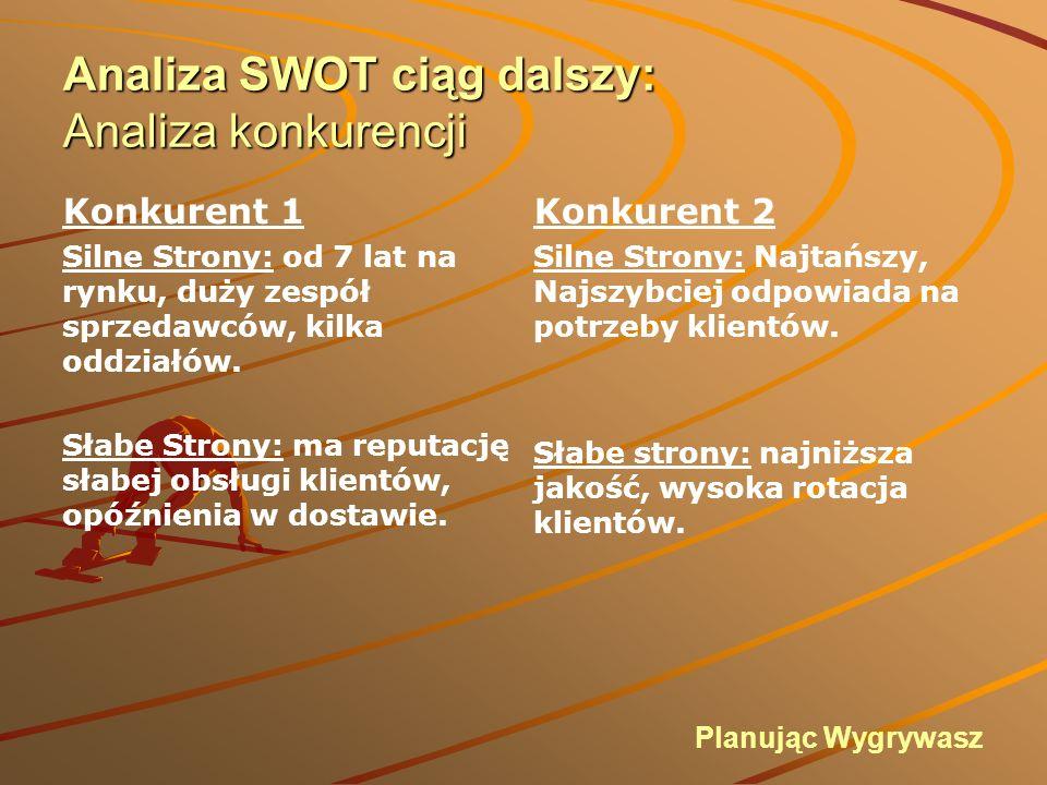 Analiza SWOT ciąg dalszy: Analiza konkurencji Planując Wygrywasz Konkurent 2 Silne Strony: Najtańszy, Najszybciej odpowiada na potrzeby klientów.
