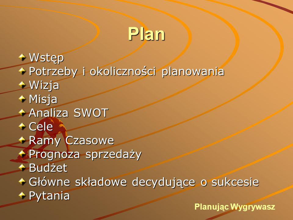 Plan Wstęp Potrzeby i okoliczności planowania WizjaMisja Analiza SWOT Cele Ramy Czasowe Prognoza sprzedaży Budżet Główne składowe decydujące o sukcesie Pytania Planując Wygrywasz