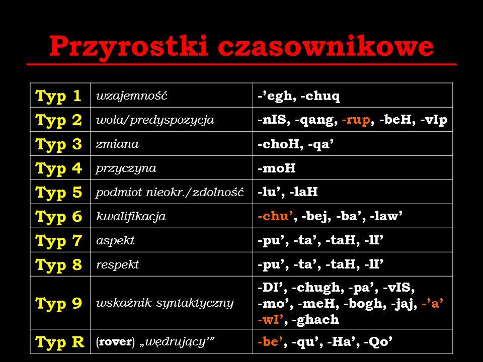 Przyrostki czasownikowe Typ 1 wzajemność -egh, -chuq Typ 2 wola/predyspozycja -nIS, -qang, -rup, -beH, -vIp Typ 3 zmiana -choH, -qa Typ 4 przyczyna -m