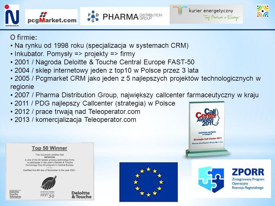 O firmie: Na rynku od 1998 roku (specjalizacja w systemach CRM) Inkubator. Pomysły => projekty => firmy 2001 / Nagroda Deloitte & Touche Central Europ