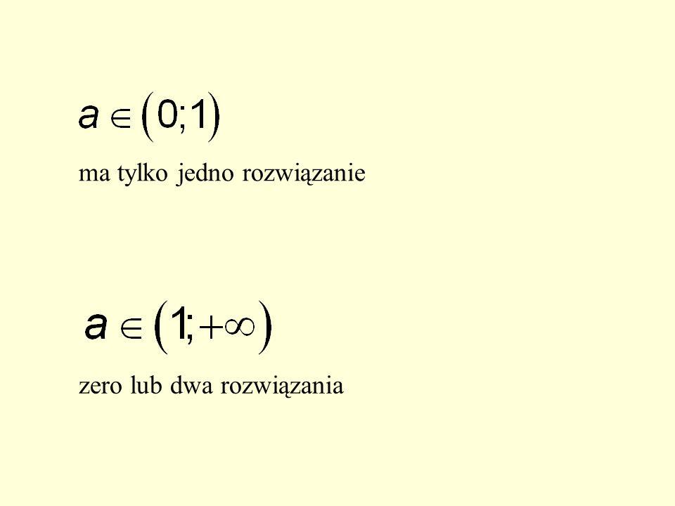 ma tylko jedno rozwiązanie zero lub dwa rozwiązania