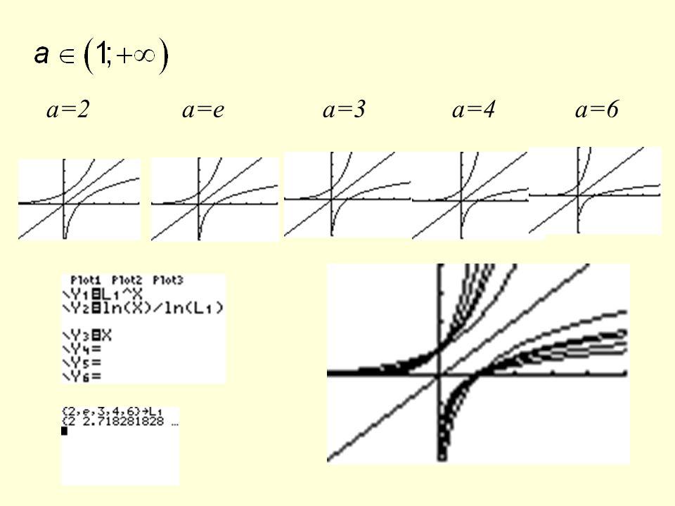 a=2 a=e a=3 a=4 a=6