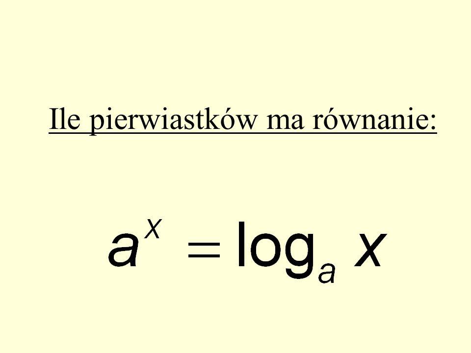 Ile pierwiastków ma równanie: