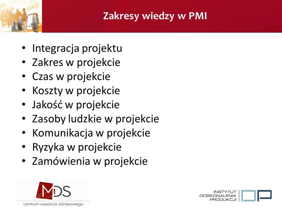 Zakresy wiedzy w PMI