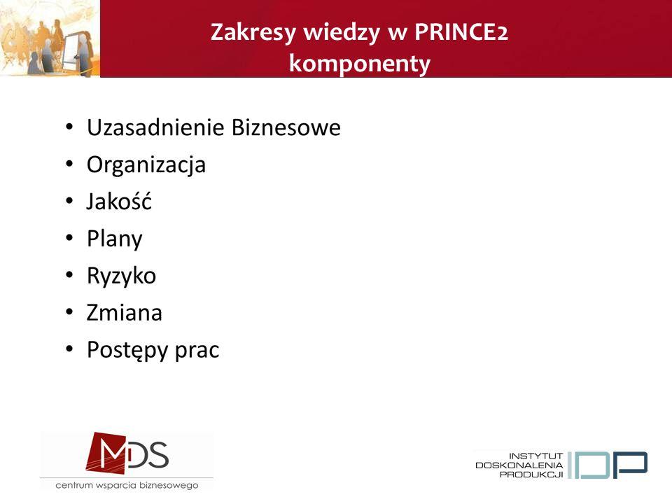 Zakresy wiedzy w PRINCE2 komponenty