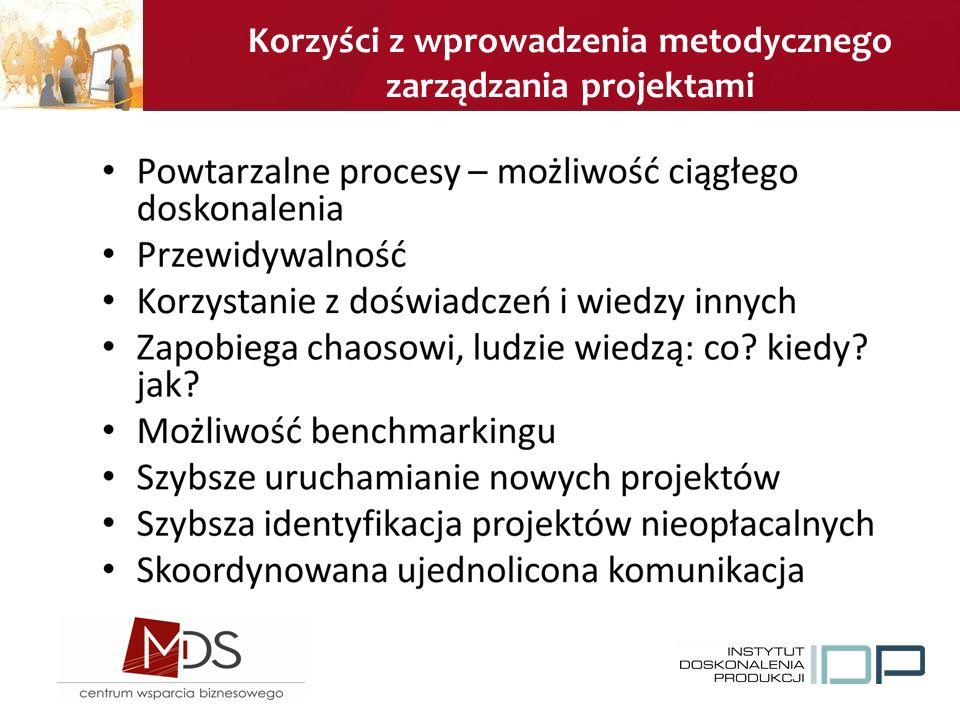Korzyści z wprowadzenia metodycznego zarządzania projektami