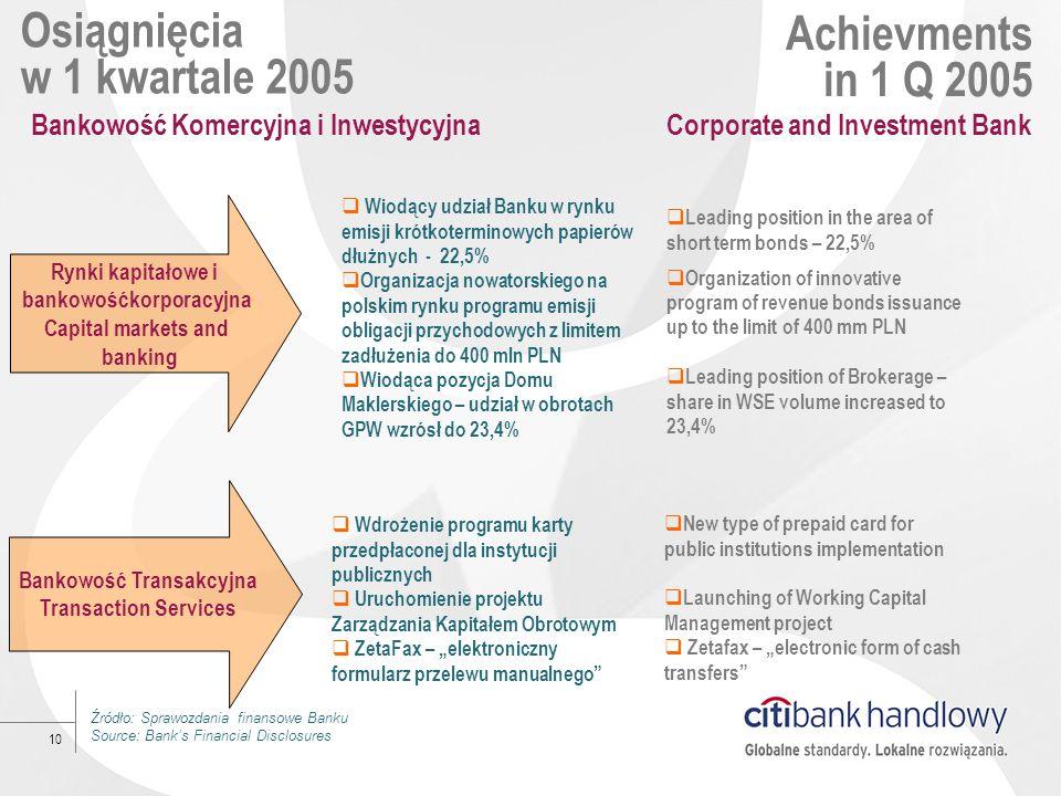 10 Osiągnięcia w 1 kwartale 2005 Achievments in 1 Q 2005 Bankowość Komercyjna i Inwestycyjna Corporate and Investment Bank Bankowość Transakcyjna Tran