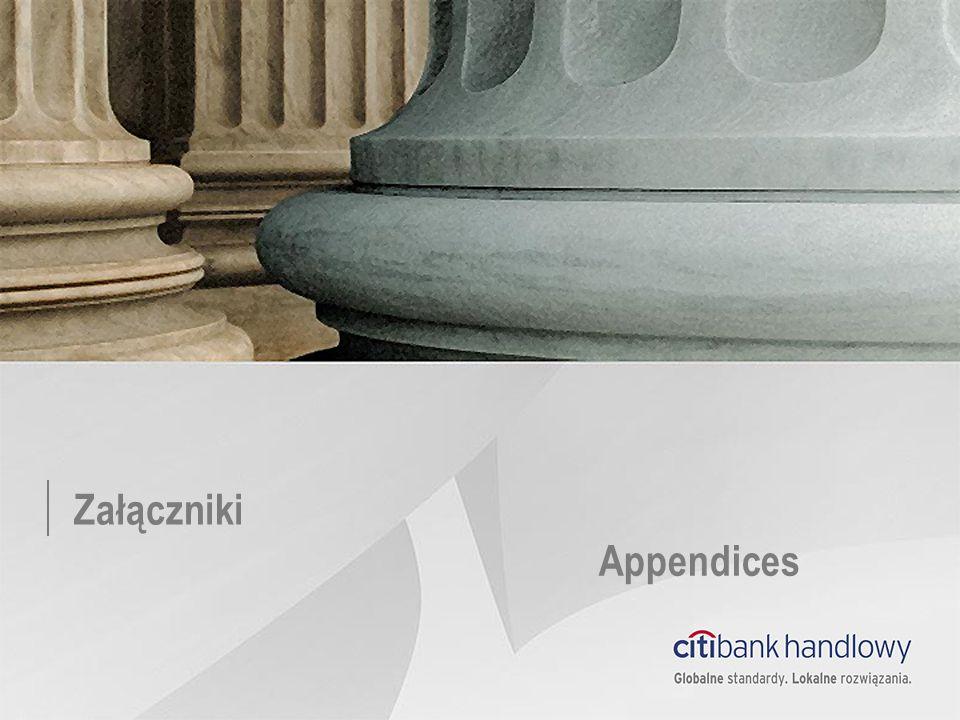 Załączniki Appendices