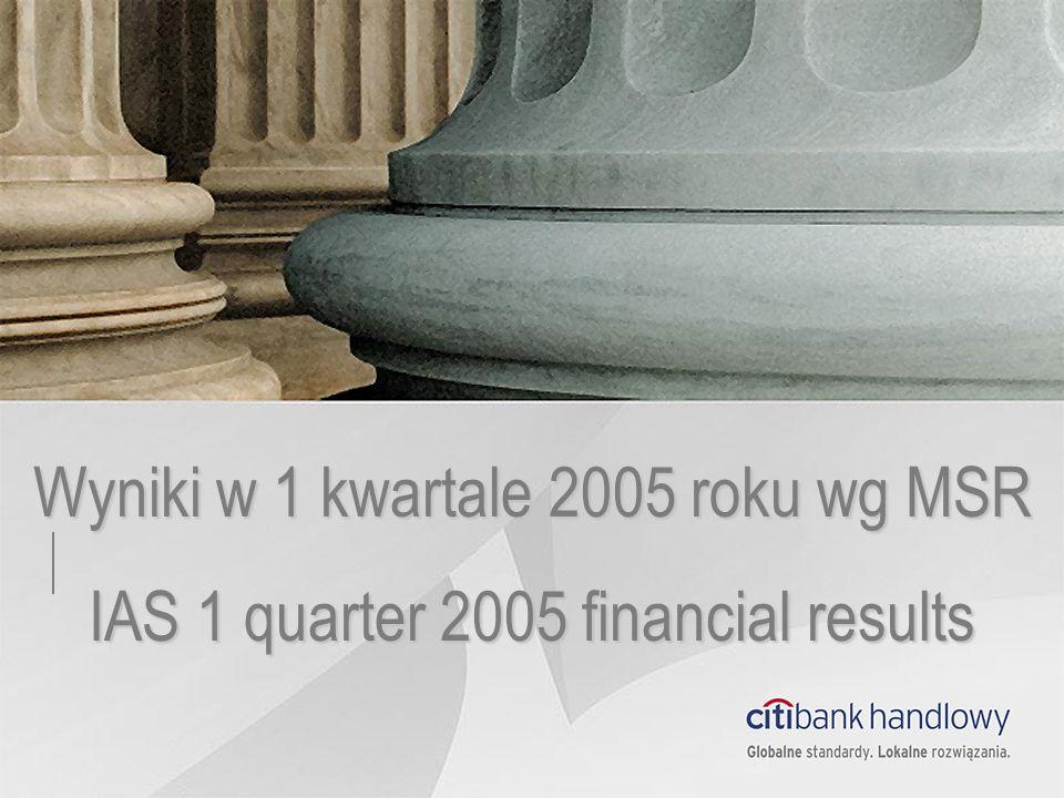 23 GCB – Bankowość Detaliczna 520 tys.kart kredytowych 301 tys.