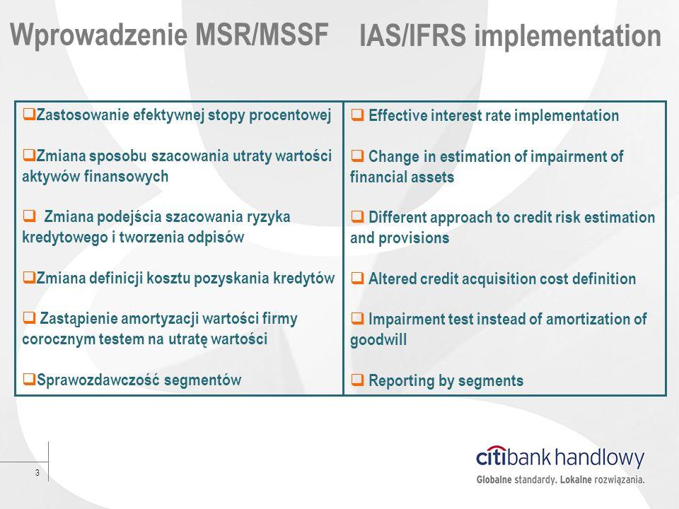 3 Wprowadzenie MSR/MSSF IAS/IFRS implementation Zastosowanie efektywnej stopy procentowej Zmiana sposobu szacowania utraty wartości aktywów finansowyc
