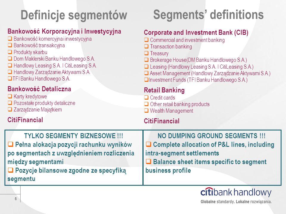 6 Definicje segmentów Segments definitions Bankowość Korporacyjna i Inwestycyjna Bankowość komercyjna i inwestycyjna Bankowość transakcyjna Produkty s