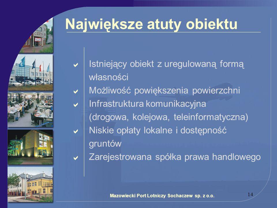14 Największe atuty obiektu Istniejący obiekt z uregulowaną formą własności Możliwość powiększenia powierzchni Infrastruktura komunikacyjna (drogowa,