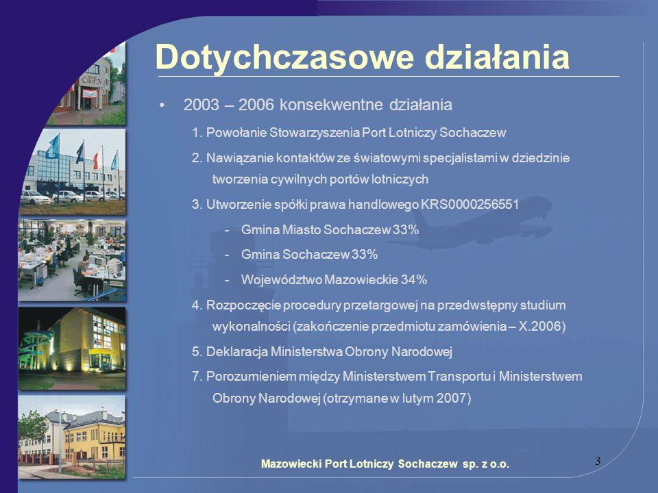 3 Dotychczasowe działania 2003 – 2006 konsekwentne działania 1. Powołanie Stowarzyszenia Port Lotniczy Sochaczew 2. Nawiązanie kontaktów ze światowymi