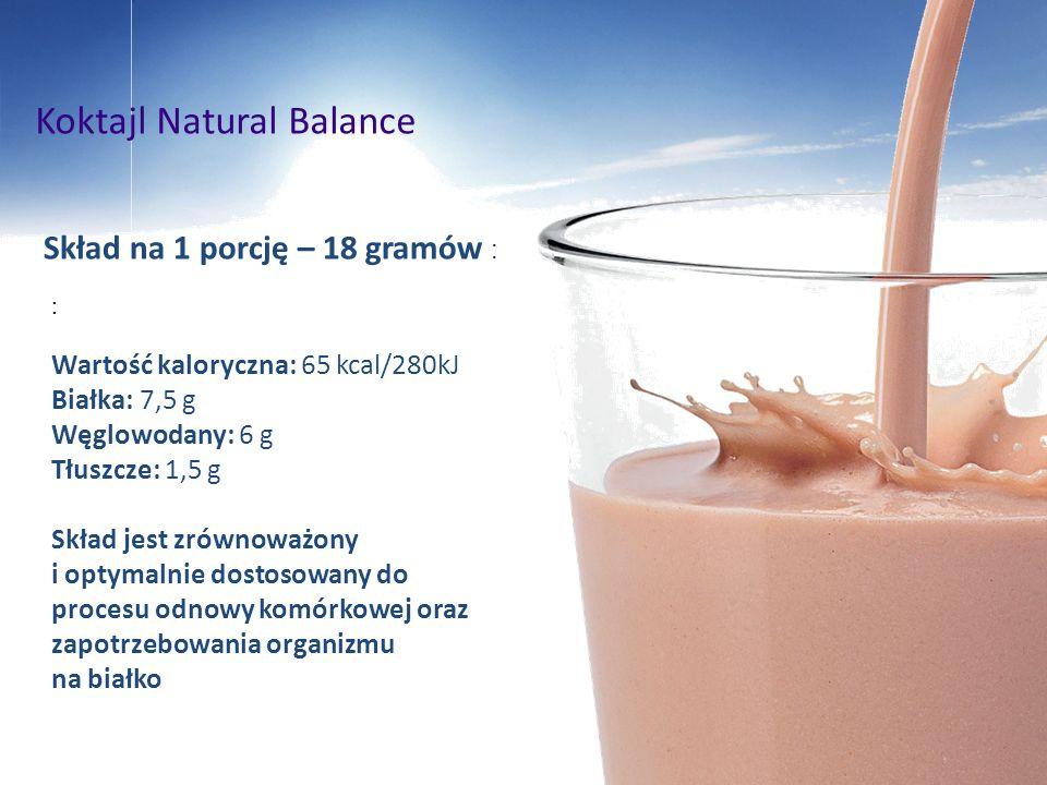 Skład na 1 porcję – 18 gramów : : Wartość kaloryczna: 65 kcal/280kJ Białka: 7,5 g Węglowodany: 6 g Tłuszcze: 1,5 g Skład jest zrównoważony i optymalni