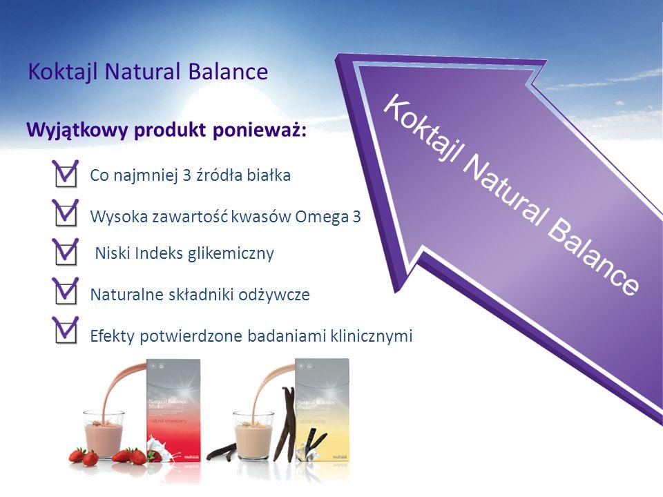 Wyjątkowy produkt ponieważ: Niski Indeks glikemiczny Efekty potwierdzone badaniami klinicznymi Wysoka zawartość kwasów Omega 3 Co najmniej 3 źródła bi