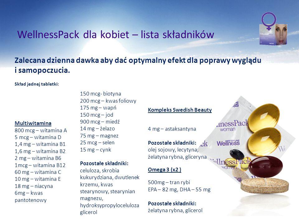 Skład jednej tabletki: Multiwitamina 800 mcg – witamina A 5 mcg – witamina D 1,4 mg – witamina B1 1,6 mg – witamina B2 2 mg – witamina B6 1mcg – witam