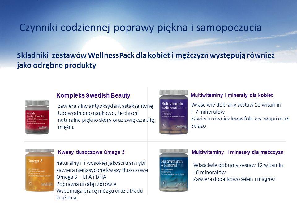 Czynniki codziennej poprawy piękna i samopoczucia Składniki zestawów WellnessPack dla kobiet i mężczyzn występują również jako odrębne produkty zawier