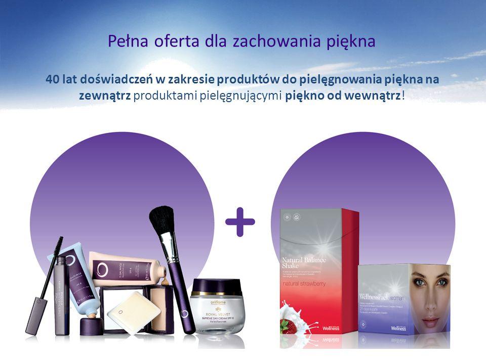 40 lat doświadczeń w zakresie produktów do pielęgnowania piękna na zewnątrz produktami pielęgnującymi piękno od wewnątrz! Pełna oferta dla zachowania