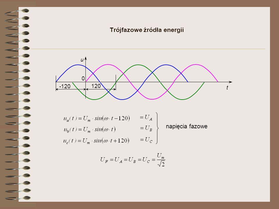 Trójfazowe źródła energii 120 u t 0 -120 napięcia fazowe