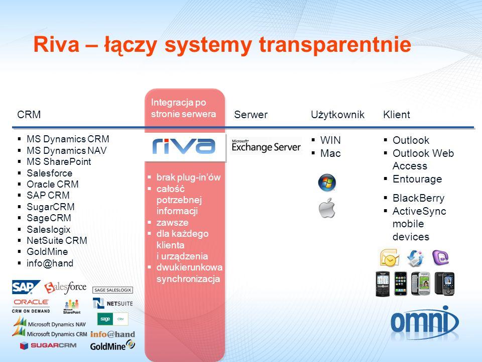 CRM MS Dynamics CRM MS Dynamics NAV MS SharePoint Salesforce Oracle CRM SAP CRM SugarCRM SageCRM Saleslogix NetSuite CRM GoldMine info@hand Klient Out