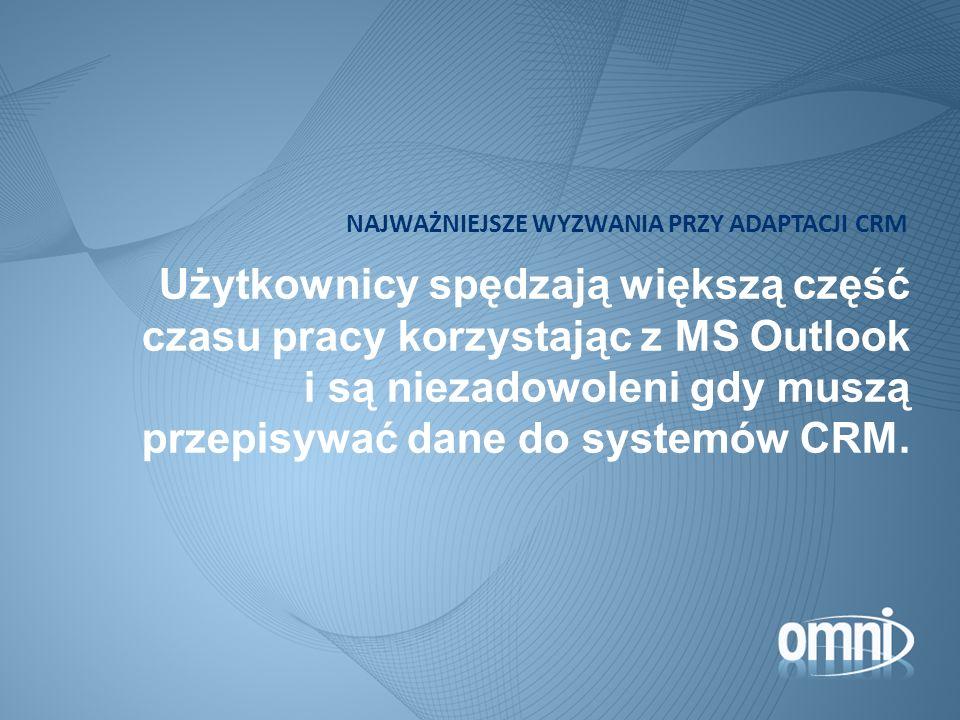 Użytkownicy spędzają większą część czasu pracy korzystając z MS Outlook i są niezadowoleni gdy muszą przepisywać dane do systemów CRM. NAJWAŻNIEJSZE W
