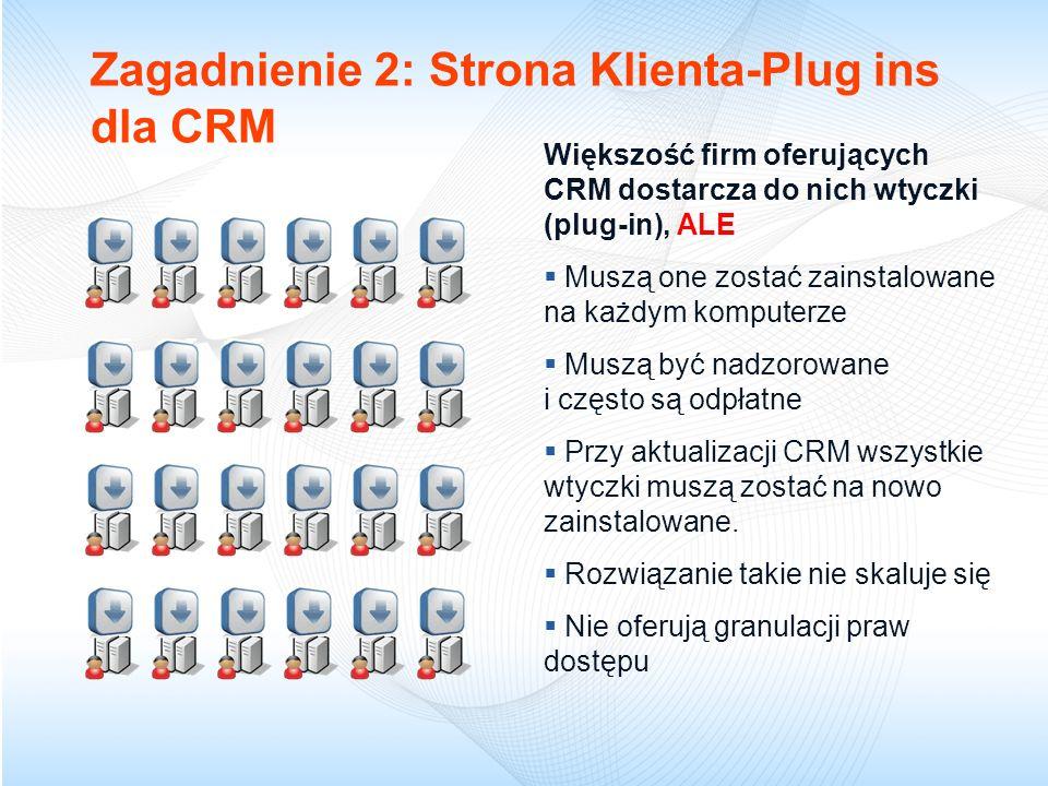 Zagadnienie 2: Strona Klienta-Plug ins dla CRM Większość firm oferujących CRM dostarcza do nich wtyczki (plug-in), ALE Muszą one zostać zainstalowane