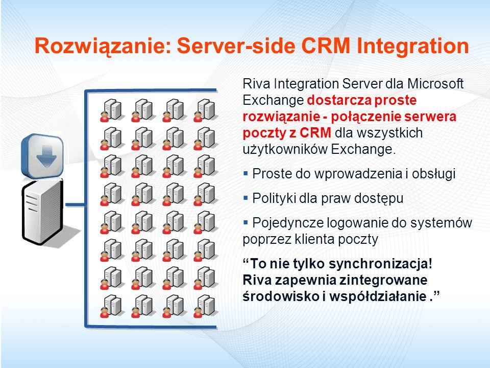 Rozwiązanie: Server-side CRM Integration Riva Integration Server dla Microsoft Exchange dostarcza proste rozwiązanie - połączenie serwera poczty z CRM