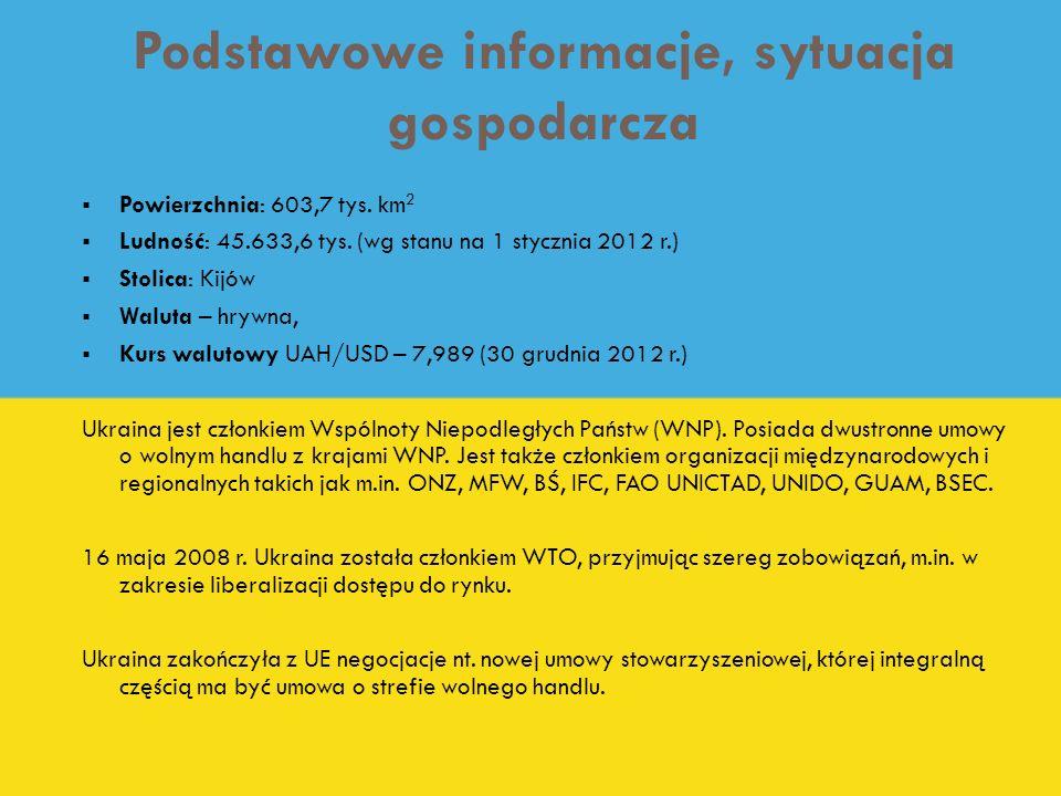 Podstawowe informacje, sytuacja gospodarcza Powierzchnia: 603,7 tys. km 2 Ludność: 45.633,6 tys. (wg stanu na 1 stycznia 2012 r.) Stolica: Kijów Walut